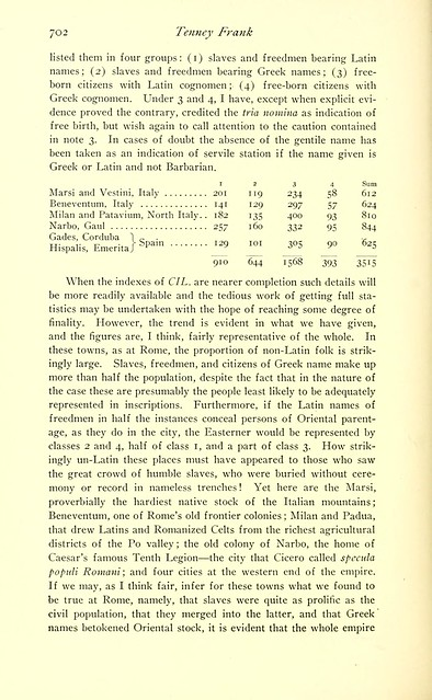 The American Historical Review 1915- 1916 page 702