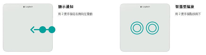 羅技 無線充電式觸控板 @3C 達人廖阿輝