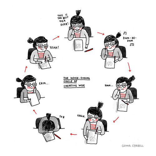 The Never-Ending Circle of Creative Woe by Gemma Correll | by Littlemad