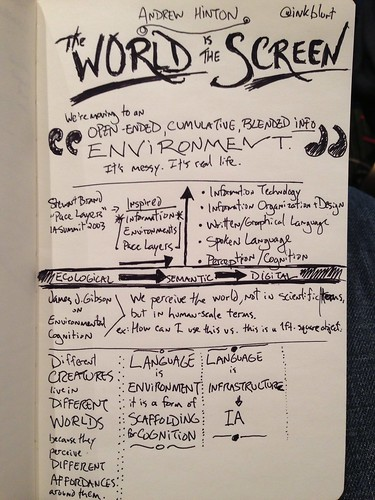 """The World is the Screen"" by @inkblurt #sketchnotes from #IAS13"