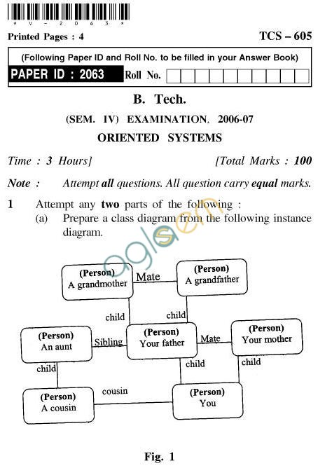 UPTU B.Tech Question Papers - TCS-605-Oriented Systems