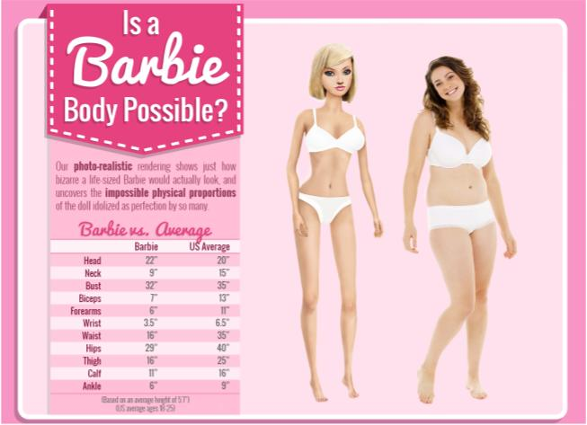 Are You A Barbie?