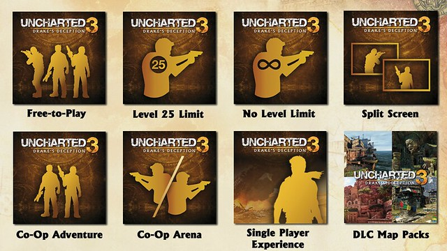 uncharted 3 free to play multiplayer