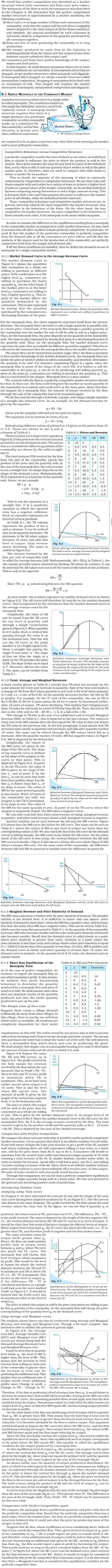 NCERT Class XII Economics Microeconomics - Non-Competitive Markets