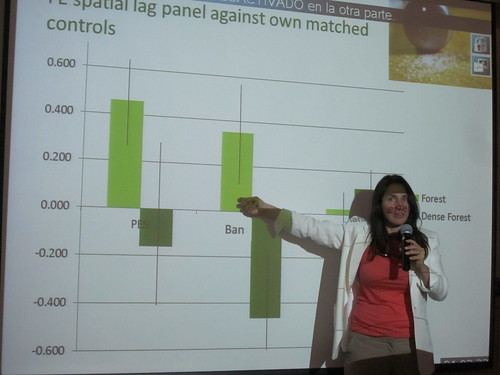 Dr. Kathy Baylis seminar at CIDE Region Centro