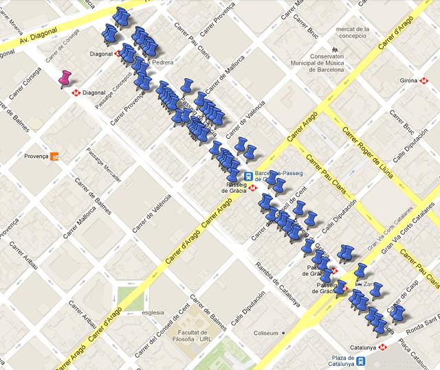 Guia de Compras Barcelona