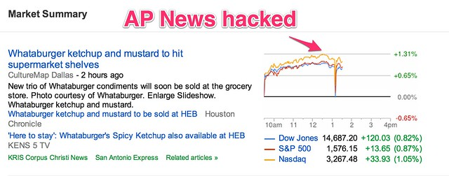Google Finance Stock Market Quotes News Currency Conversions More  Autos Weblog