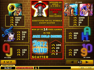 free The Jazz Club slot mini symbol