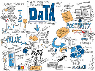 #etmooc @audreywatters asks 'Who Owns Your Education Data (and Why Does It Matter?)'