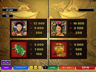 Tiger Moon Slot Paytable
