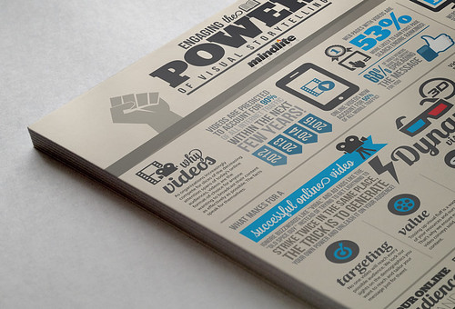 The Engaging the power of visual story telling Infographic design