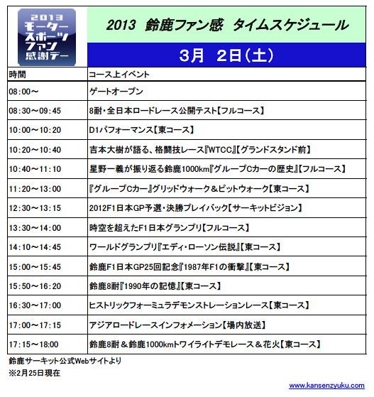 2013鈴鹿ファン感(土曜日)