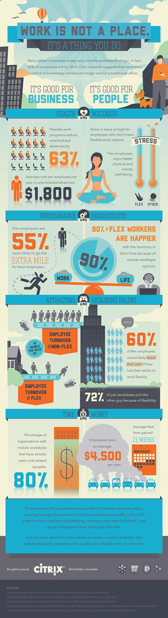 Mobile Workstyles Infographic