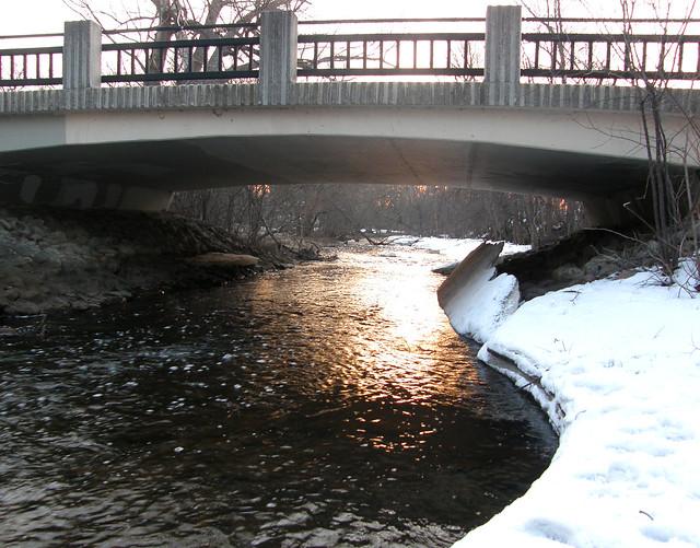 stream level
