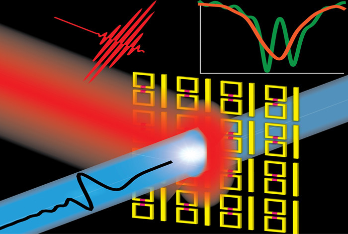 Schematic of active optical control of terahertz waves in electromagnetically induced transparency metamaterials.