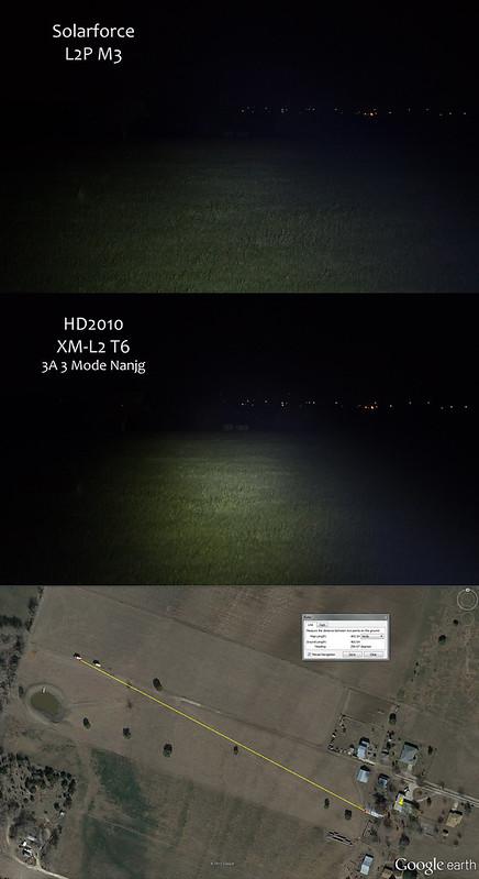 HD2010 vs L2P M3 Beamshot