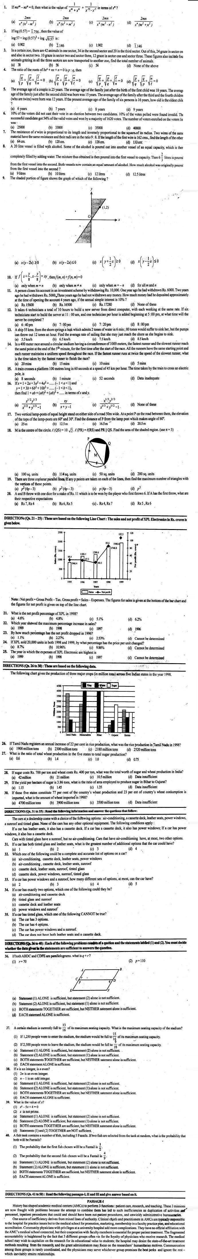 CAT 2009 Previous Year Question Papers
