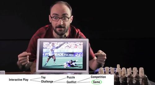 Video žaidmai: Kodėl žmonės žaidžia?