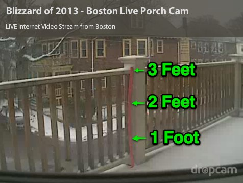 Snow Depth Chart: Blizzard of 2013 - Boston Live Porch Cam