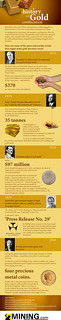 history-of-gold-confiscation