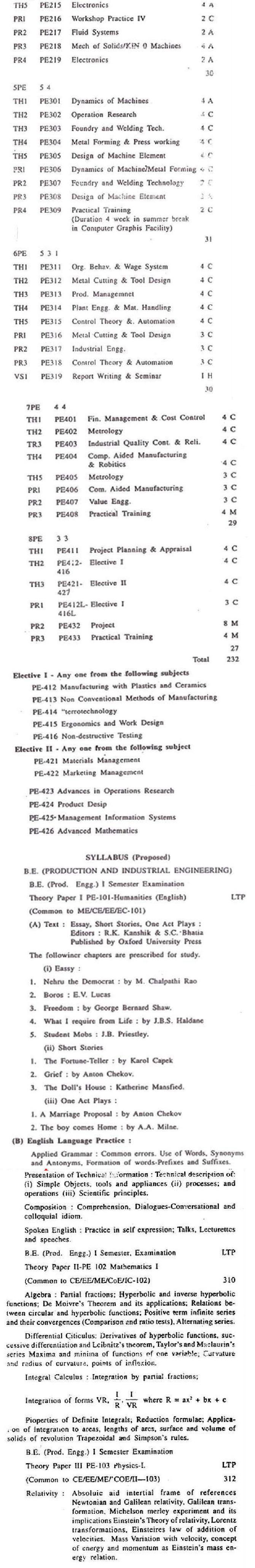 DTU Syllabus - Production Engineering