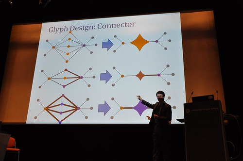 Cody Dunne presents Network Motif Simplification at CHI 2013 Photo Credit: Ben Shneiderman