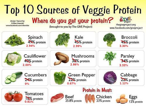 veggies_fixed1