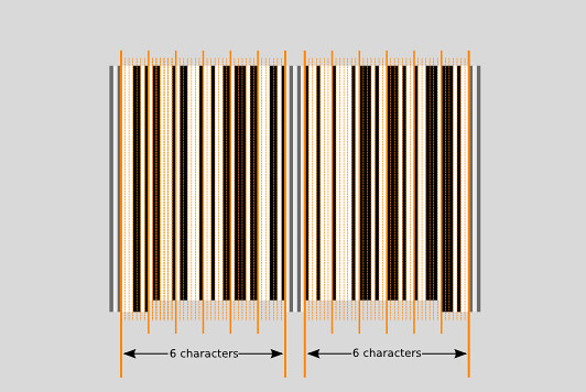UPC-A bar code - each character divides into seven modules
