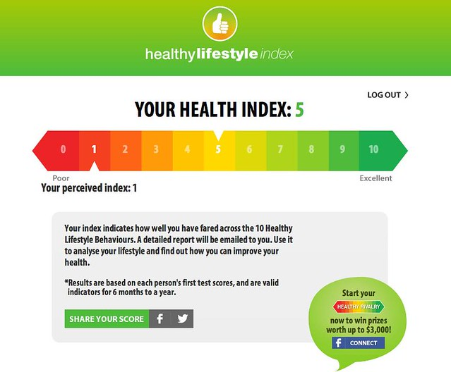 Healthy Rivalry with the Healthy Lifestyle Index - participate with your friends and win great prizes!  - Alvinology