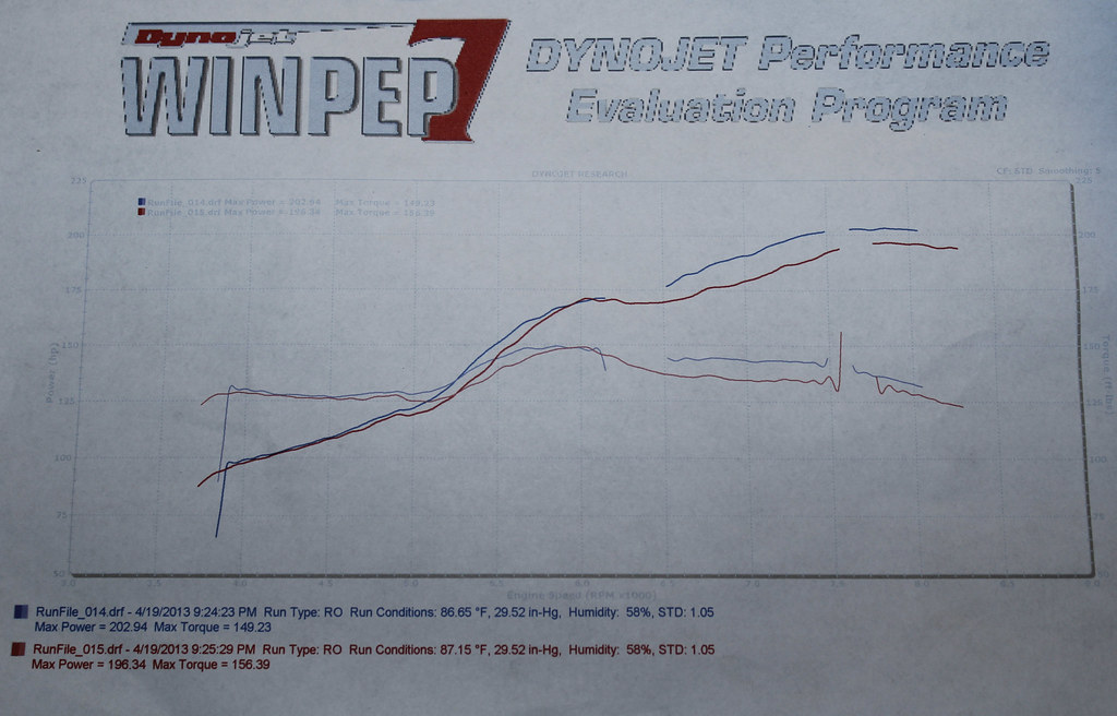 Na dyno graphs archive page 4 club rsx message board malvernweather Images