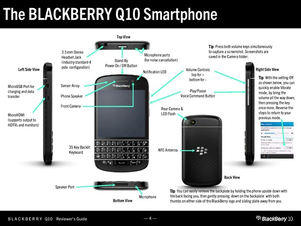 BlackBerry Q10 Reviewers Guide-003