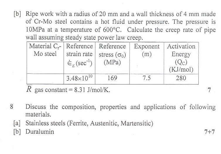 DTU Question Papers 2010 – 6 Semester - End Sem - ME-315