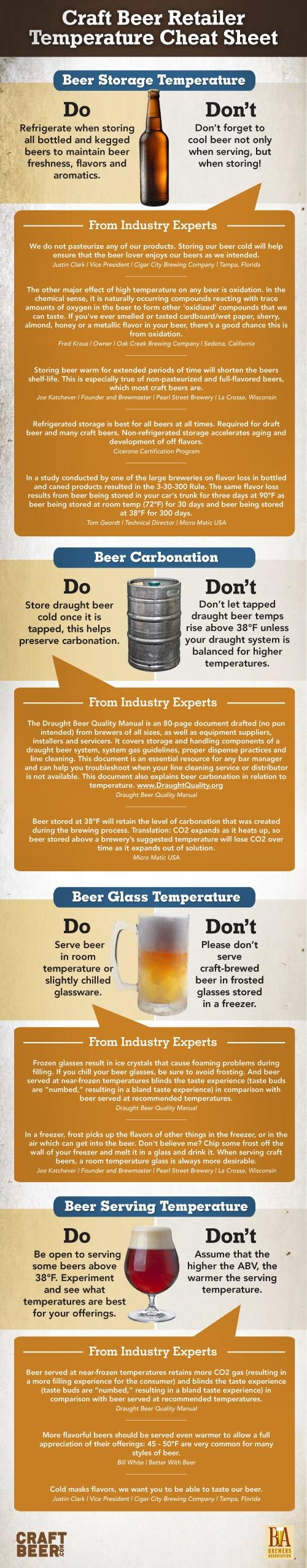 beer-temperatures
