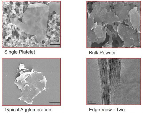 Нанопластины xGnP увеличат емкость литий-ионных батарей в 4 раза