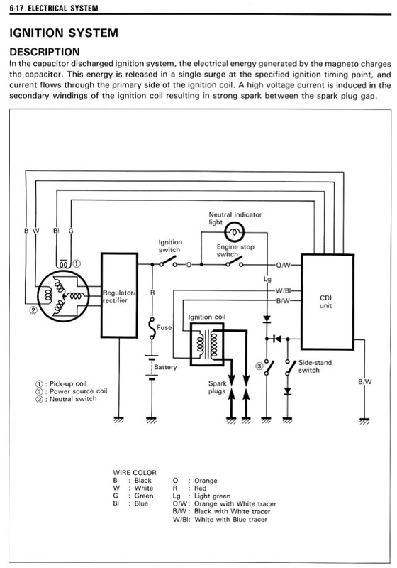 wiring diagram 1971 honda 750 four ignition pulse measurements - www.drriders.com dr650se wiring diagram