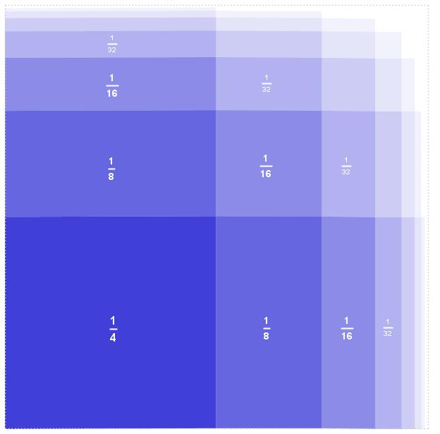 Demostración sin palabras sobre la suma de una serie numérica