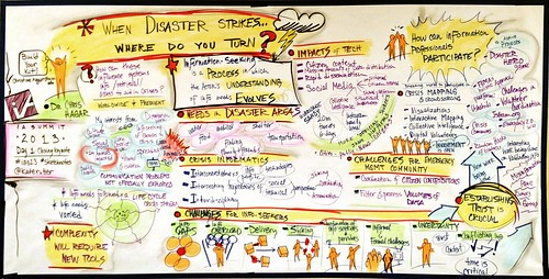 When Disaster Strikes : Dr. Chris Hagar [IA Summit 13 : Friday closing keynote]