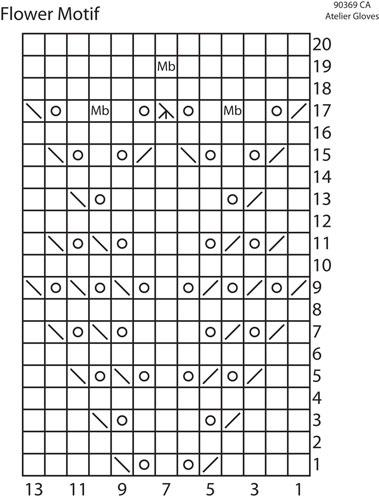 90369-CA-Flower-Motif-Chart