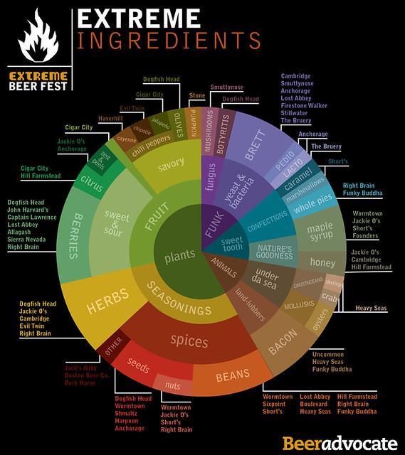 ba-extreme-ingredients