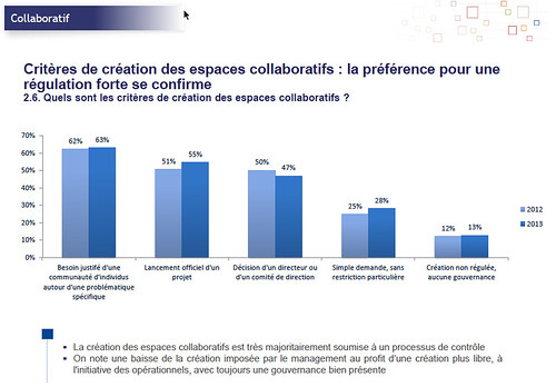 collaboratif2