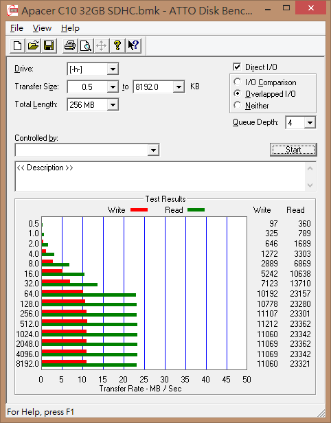 Apacer C10 32GB SDHC.bmk - ATTO Disk Benchmark_2013-04-07_00-22-05