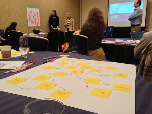 Modeling Structured Content at IA Summit 2013