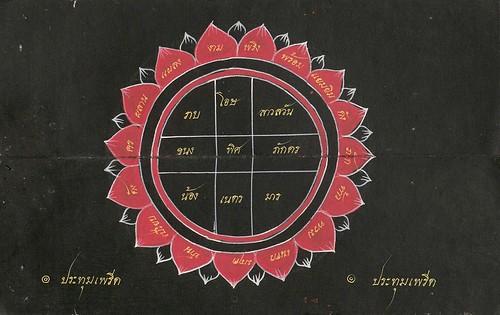 015-Libro de poesía Tailandesa- Segunda Mitad siglo XIX- Biblioteca Estatal de Baviera