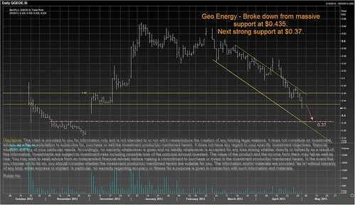geo energy 2 apr