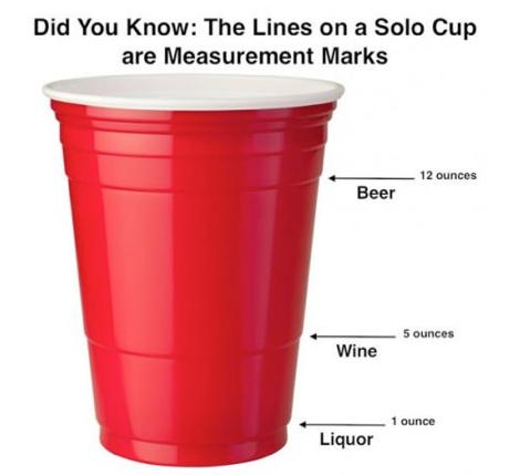 solo-cup-original