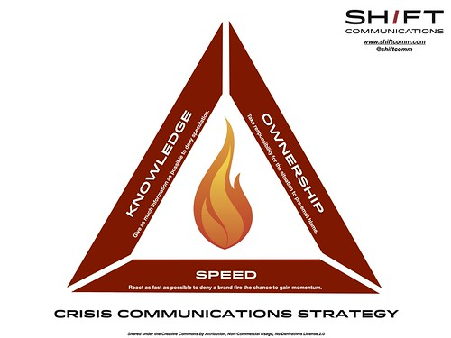 SHIFT Crisis Communications Strategy