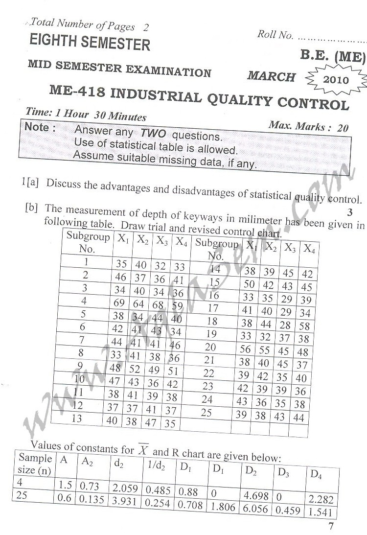 DTU Question Papers 2010 – 8 Semester - Mid Sem - ME-418