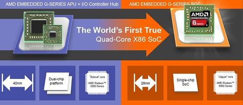 AMD G-Series