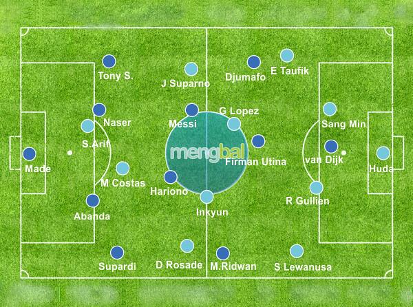 Post Match: Persela 1 vs 1 Persib – Hasil Maksimal Saat Taktik Tak Berjalan
