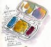 Sketchbook #99: Little things